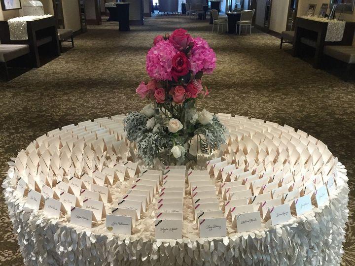 Tmx 1476731779187 Vallina7 Pittsburgh, PA wedding venue