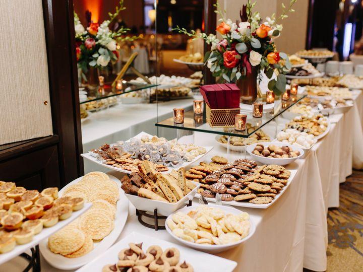 Tmx Details 90 51 10541 Pittsburgh, PA wedding venue