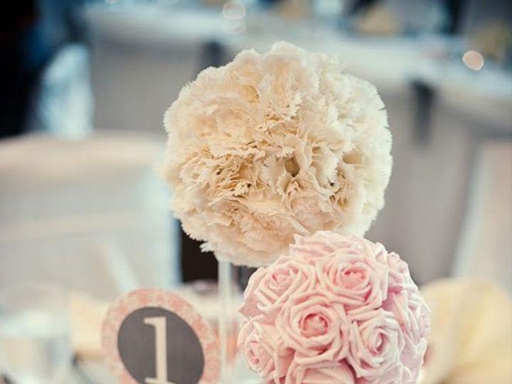 Tmx 1434472548998 Pink2 Kansas City wedding favor