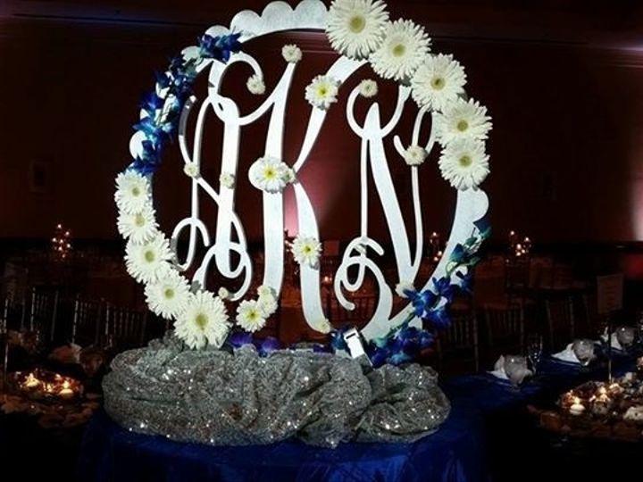 Tmx 1438869261383 Sagar Kapoor 1 Herndon, VA wedding venue