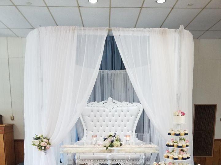 Tmx 20190804 154721 51 1888541 1572996031 Stamford, CT wedding dj