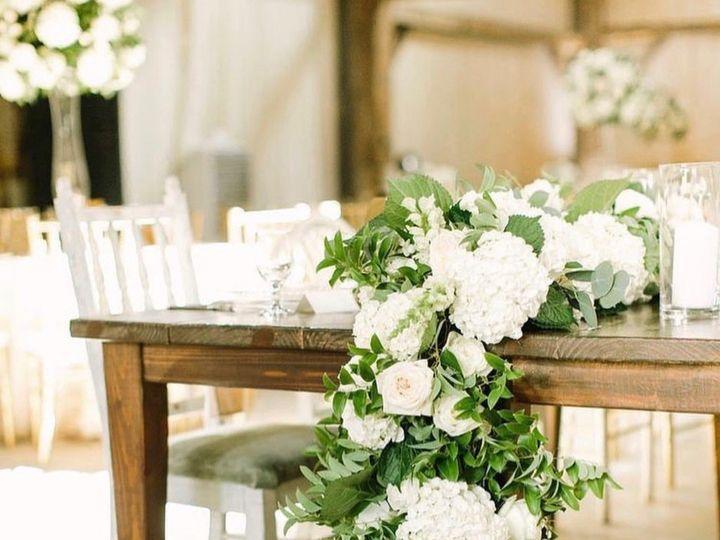 Tmx Img 0096 51 790741 1573344414 Miami, FL wedding planner