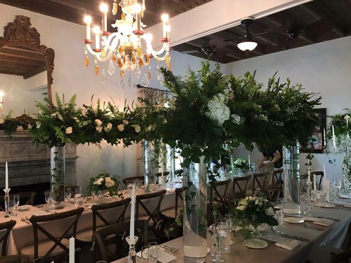 Tmx Img 7117 51 790741 1573344337 Miami, FL wedding planner