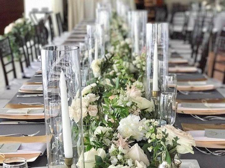Tmx Pic 5 51 790741 1573344159 Miami, FL wedding planner