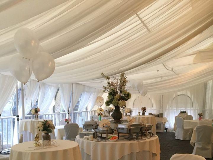 Tmx Thumbnail Img 1932 51 1893741 157488371186090 Pleasantville, NY wedding venue