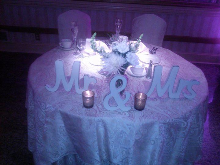 Tmx 1438284052722 Nr  Mrs. Sweetheart Table Concordville, Pennsylvania wedding venue