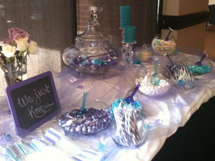 Tmx 1401325337112 Candy Tabl Blue Springs wedding planner