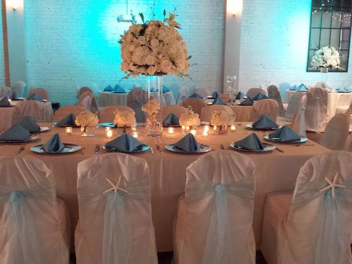Tmx 1442253773215 Fellers 6 Blue Springs wedding planner