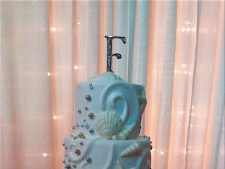 Tmx 1442253806009 Fellers 9 Blue Springs wedding planner