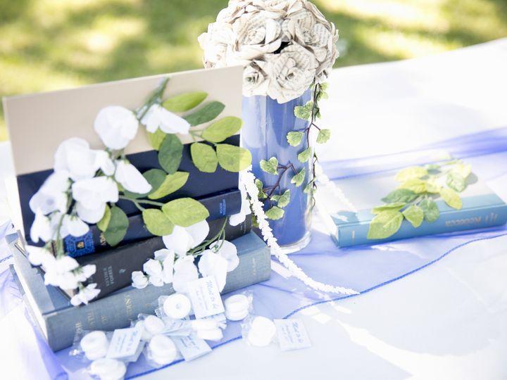 Tmx  09a6541 51 923941 160385035397448 Baden, PA wedding planner