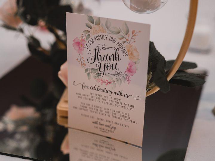 Tmx 1 12 51 923941 160385043635043 Baden, PA wedding planner