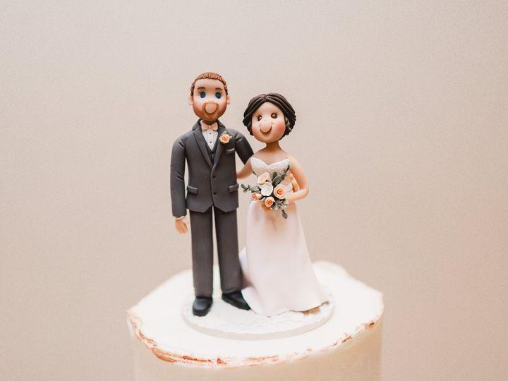 Tmx 1 13 51 923941 160385043917189 Baden, PA wedding planner