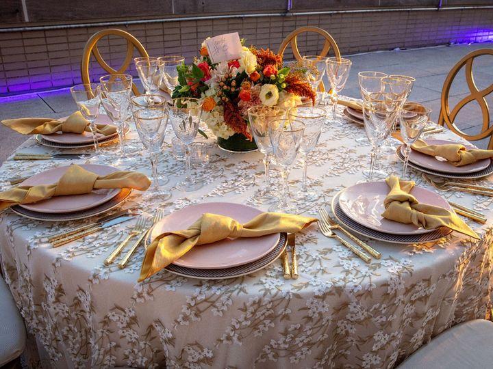 Tmx Jn2019 01533 51 1137051 158523617483385 Washington, DC wedding venue