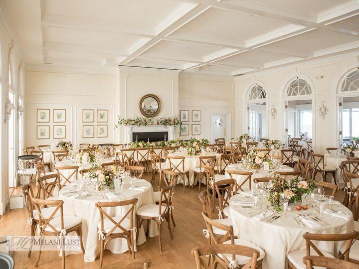 Tmx Wedding 1548 51 1453151 158882627597080 Greenwich, CT wedding planner