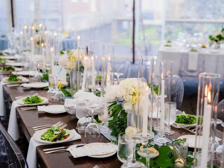 Tmx 2018 05 19 520 51 1064151 1557600557 Breinigsville, PA wedding planner