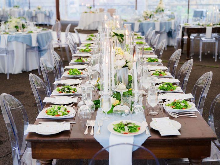 Tmx 2018 05 19 529 51 1064151 1557600576 Breinigsville, PA wedding planner