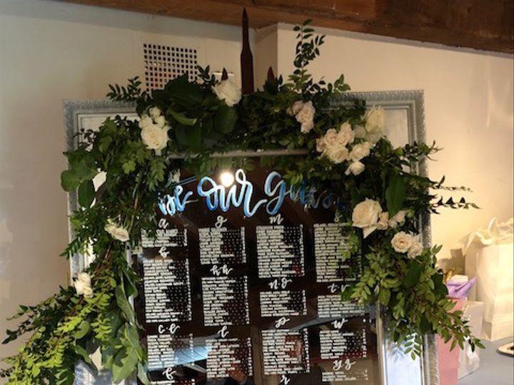 Tmx Img 1355 51 1064151 1557600355 Breinigsville, PA wedding planner