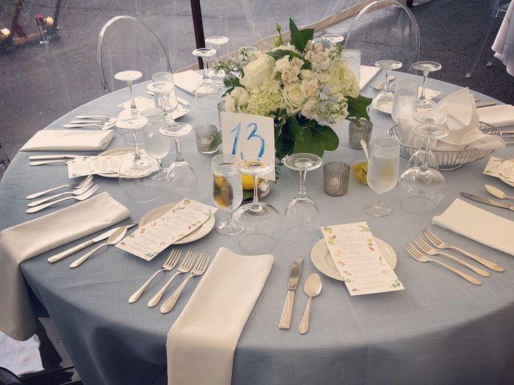 Tmx Img 1402 51 1064151 1557600358 Breinigsville, PA wedding planner