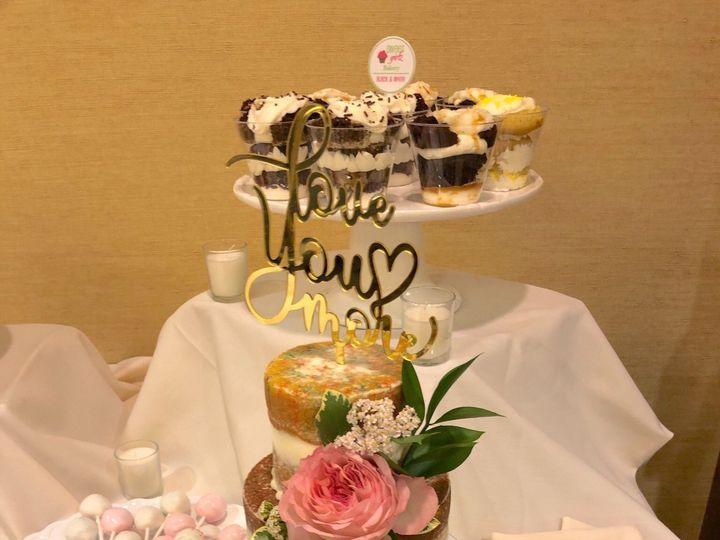Tmx Img 6196 51 1064151 1562179296 Breinigsville, PA wedding planner