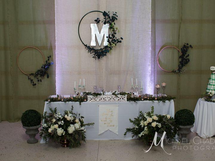 Tmx Js 475 51 1064151 1557600591 Breinigsville, PA wedding planner