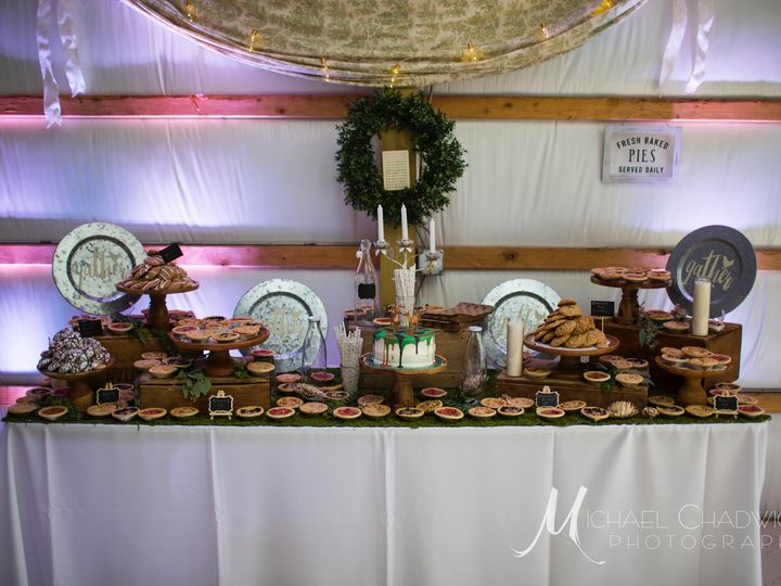 Tmx Js 479 51 1064151 1557600594 Breinigsville, PA wedding planner