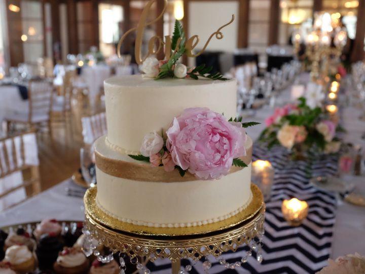 Tmx 1469720344743 Img1424 Clawson, MI wedding planner