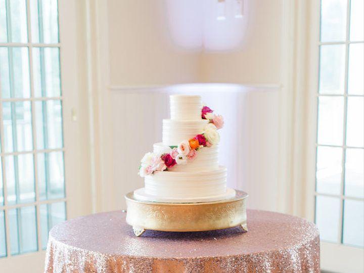 Tmx 1521574706 236bdebac7c84747 1521574705 Fb9ed63a46e20fdf 1521574707248 8 Govathoti Wedding  Charlevoix, MI wedding planner