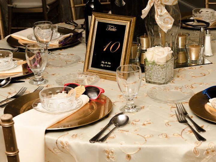 Tmx 1505759520823 Rachels Lakeside2 Dartmouth, MA wedding venue
