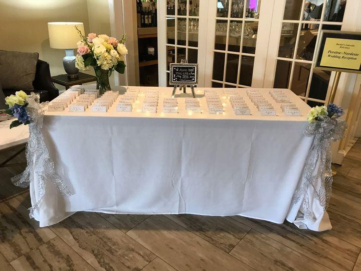 Tmx 1505759562183 Rachels Lakeside7 Dartmouth, MA wedding venue