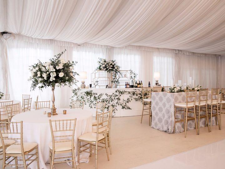 Tmx 0715 Preparation 51 158251 1563982462 White Castle, LA wedding venue