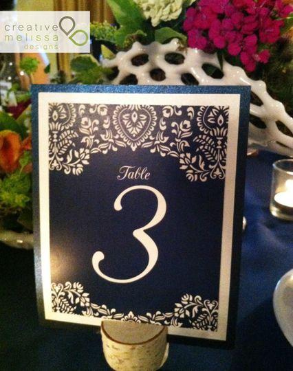 tablenumbers1