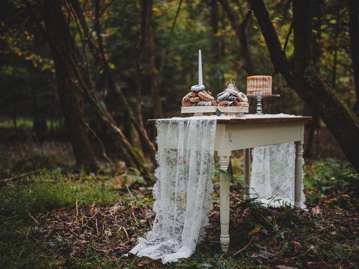 Tmx Img 1360 51 947351 1573052290 Turbotville, PA wedding planner
