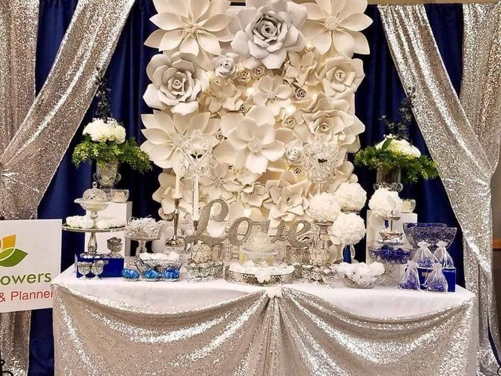 Tmx 48372369 592240954523486 2238817128276819968 N 51 1972451 159175188168855 Olathe, KS wedding eventproduction