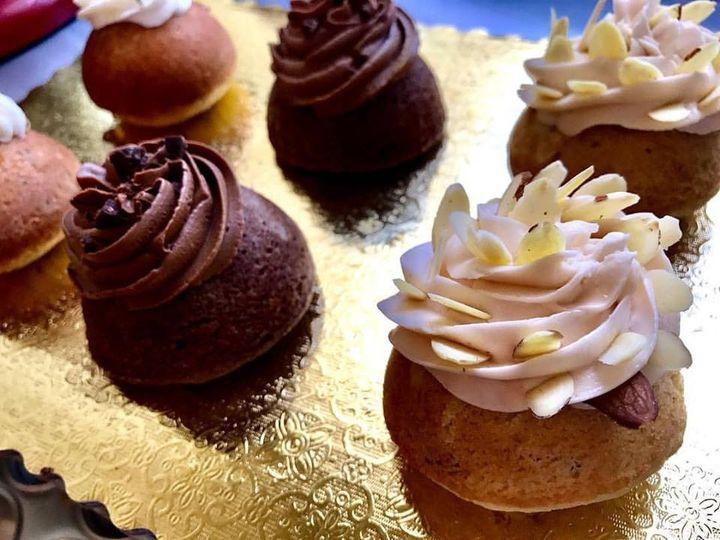CakeTops