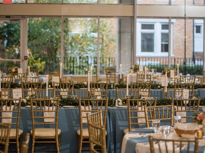 Tmx Gilroy Hanna 0615 51 1003651 157979704342835 Shippensburg wedding planner