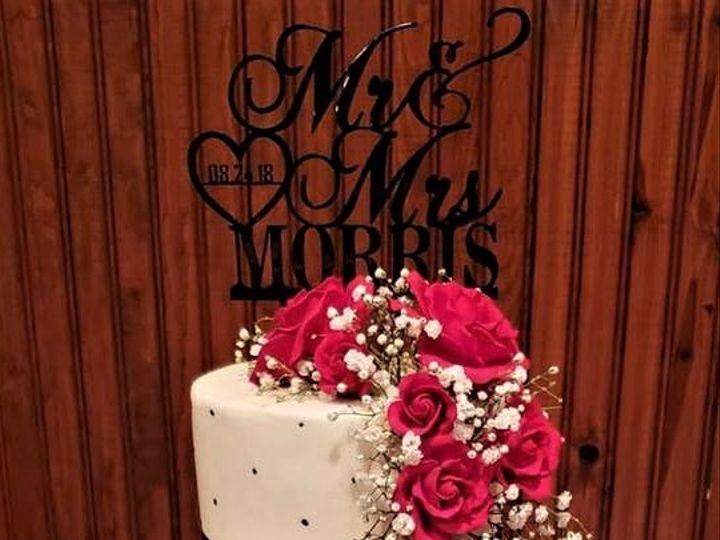 Tmx Red Rose Wedding Cake 51 166751 1568652111 Virginia Beach, Virginia wedding cake