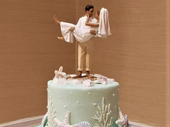 Tmx Teal Ombre Wedding Cake 51 166751 1568652106 Virginia Beach, Virginia wedding cake