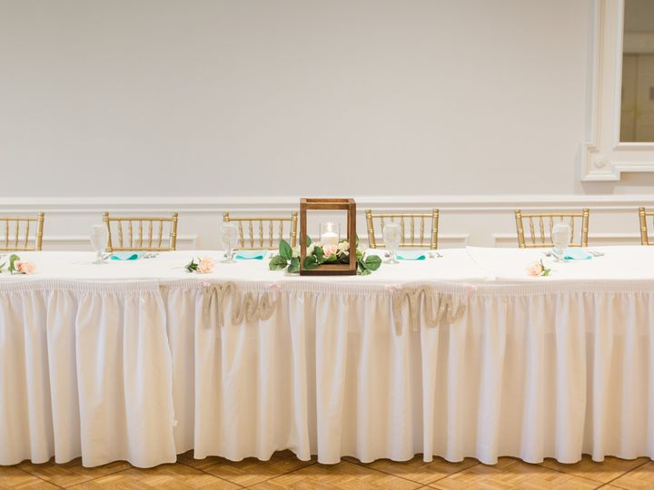 Tmx Gz9a9806 51 1047951 158635323854159 Burlington, NC wedding venue