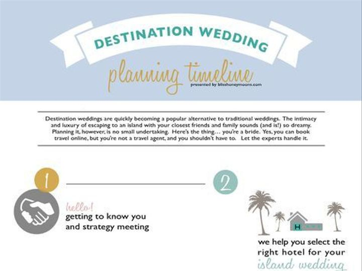 Tmx Timeline 51 87951 Columbus, Ohio wedding travel