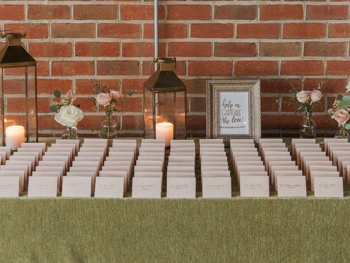 Tmx Copy Of Dyannas Favorites 0100 51 8951 Annapolis, MD wedding venue