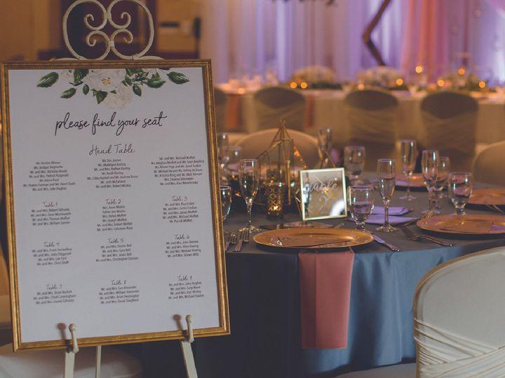 Tmx Site2artboard 62x 100 51 1012061 161229650074846 Brookfield, WI wedding invitation