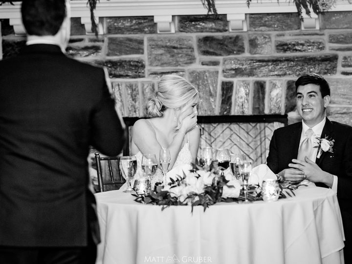 Tmx Llanerch Country Club Wedding 35 51 602161 1565288503 Havertown, Pennsylvania wedding venue