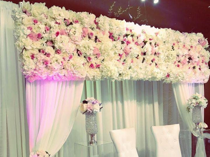Tmx B5fdc49c 3541 45f7 8999 A832ce967523 51 1937261 159566912480647 San Jose, CA wedding florist