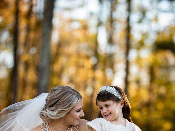 Tmx Snapchat 72783361 51 1072361 160728333332531 Chatsworth, GA wedding videography