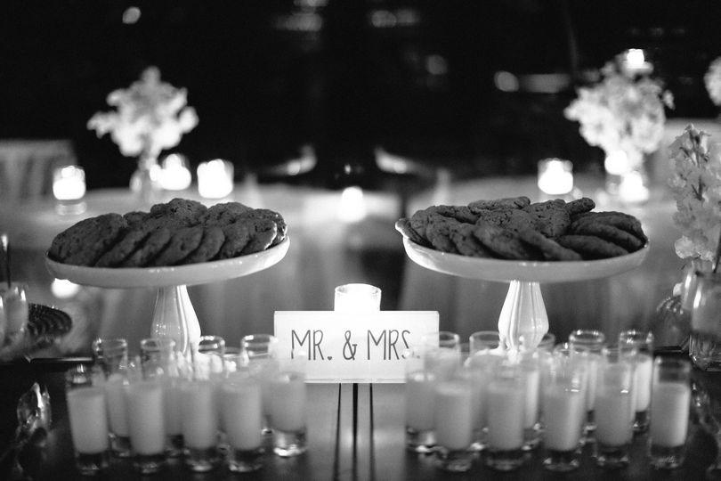 Desserts anyone?