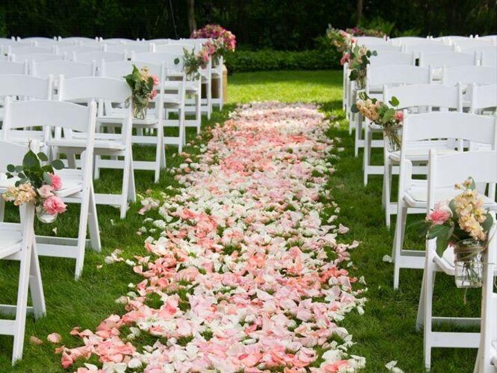 Tmx 1468252892603 Abljw7xqctsmc8ri8howmiyfsory7qyddlnc7na2m Norwalk wedding planner