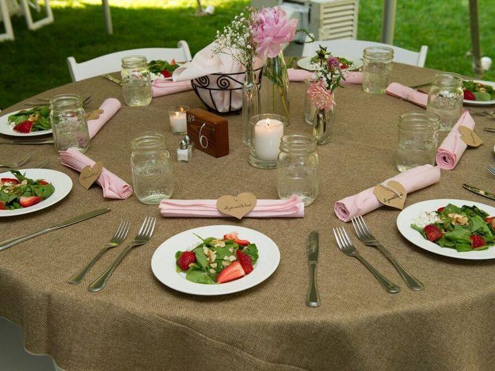 Tmx 1468252912318 Coa7xkq1fmdtuacfs5 3t8qvurol32byfsjysuc67hk Norwalk wedding planner