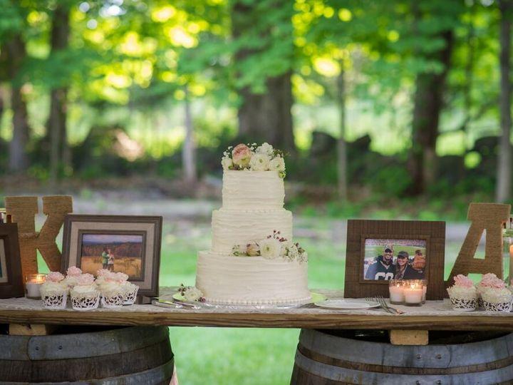 Tmx 1468252965955 Qd9zkaxfqucm9d5g7g7wun3ftixxa1mura7atcafa Norwalk wedding planner