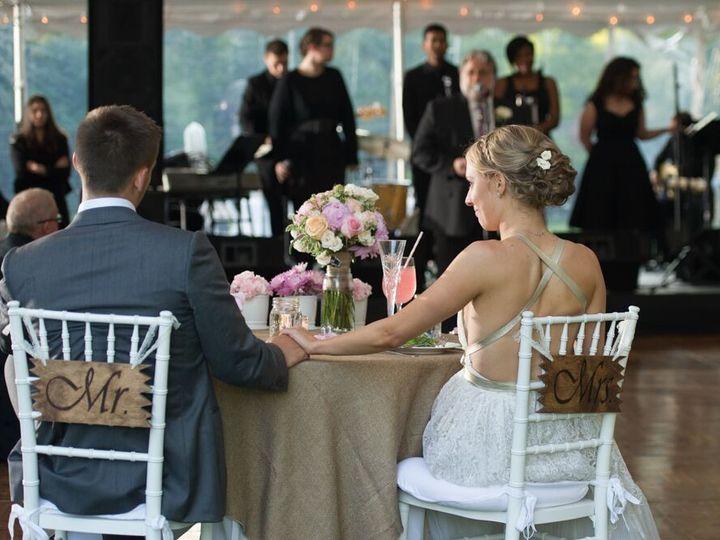 Tmx 1468257867876 Ljocaxhk7bhmzs8rh2yi8ymhvyl6x5mlfdp5xhxdi Norwalk wedding planner