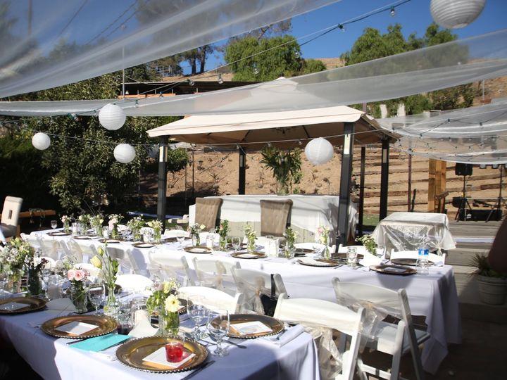 Tmx Ev7a2021 1 51 1554761 158646909351167 Burbank, CA wedding eventproduction